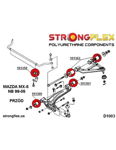 036245A: Rear beam bush kit SPORT