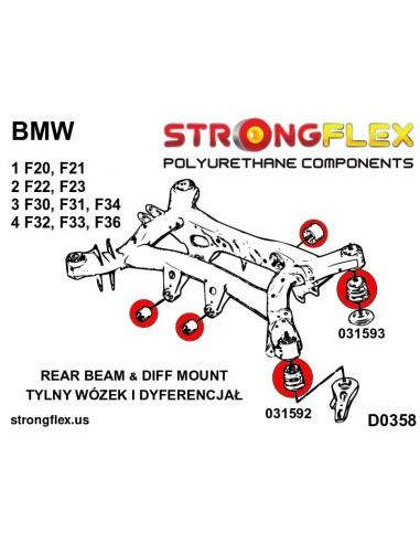 081253A: Gearbox insert mount SPORT