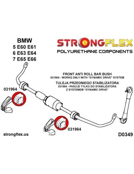 026215B: Rear subframe bush kit